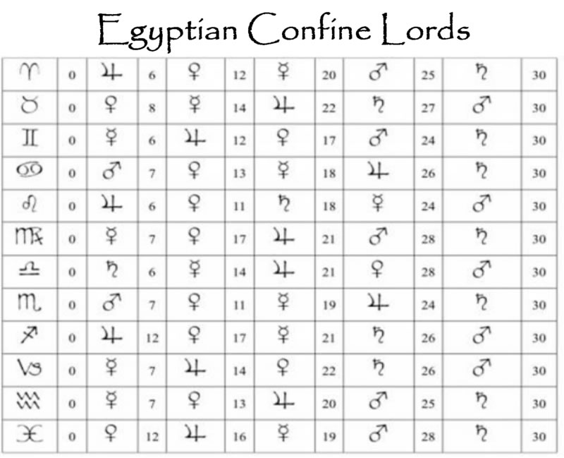 Egptian Confine Lords